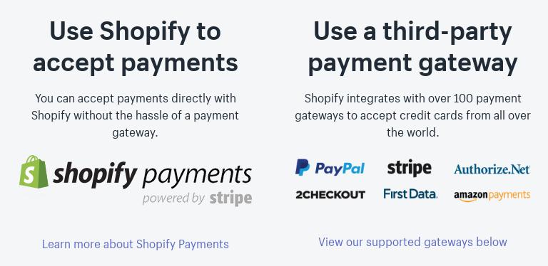 Plačilni sistemi Shopify